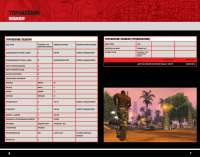Governance in GTA San Andreas on the keyboard