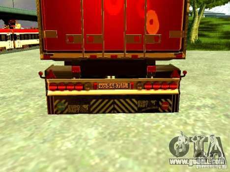 Trailer Video for GTA San Andreas back view