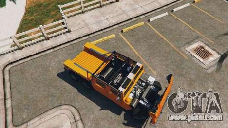 Hummer H1 6X6 v2.3 for GTA 5