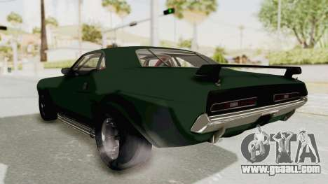 Dodge Challenger 1971 for GTA San Andreas right view